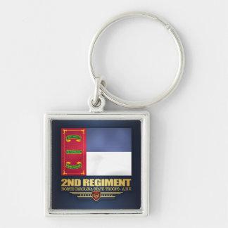 2nd Regiment, North Carolina State Troops Keychain