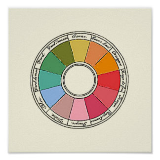 300 Year Old Colour Wheel Poster