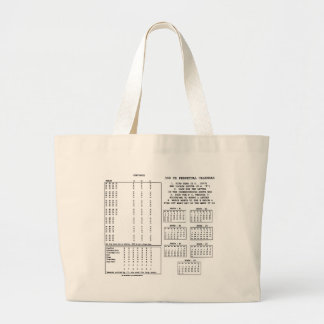 300 Year Perpetual Calendar (Day Of The Week) Canvas Bags