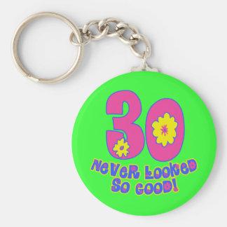 ¡30 nunca parecido tan bueno! llavero personalizado