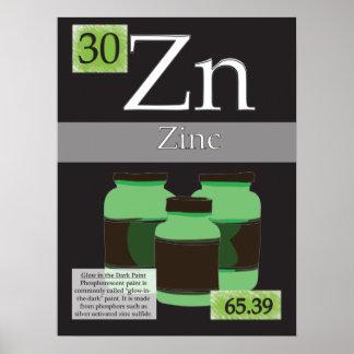 30. Tabla (Zn) periódica del cinc de los elementos Póster