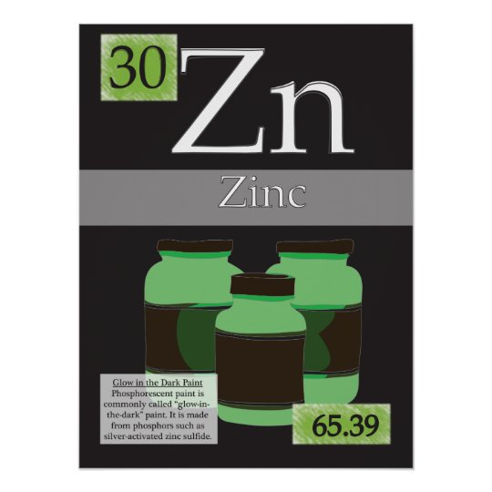 30 Zinc Zn Periodic Table Of The Elements Poster Zazzle