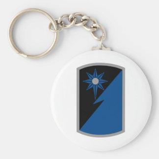 319th Military Intelligence Brigade Key Chain