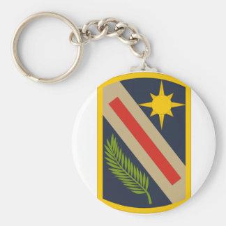 321st Sustainment Brigade Keychain