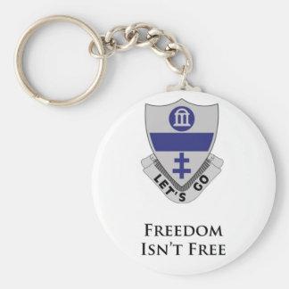 325o PIR- la libertad no está libre Llavero Personalizado