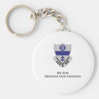 325th Parachute Infantry Regiment Basic Round Button Keychain