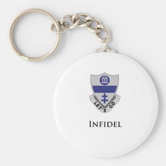 325th PIR- Infidel Basic Round Button Keychain