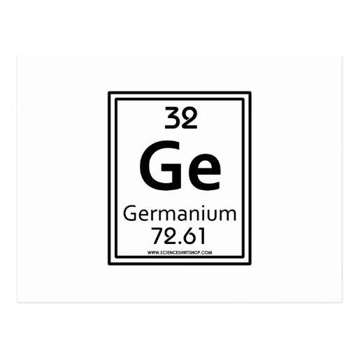 32 Germanium Post Cards