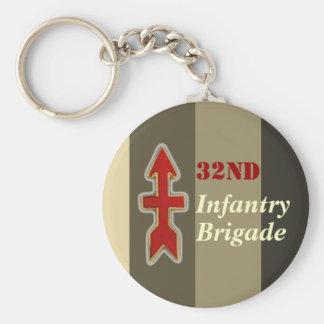 32do Militares de la brigada de la infantería Llavero Redondo Tipo Pin