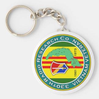 330o RRC - ASA Vietnam Llavero Redondo Tipo Pin