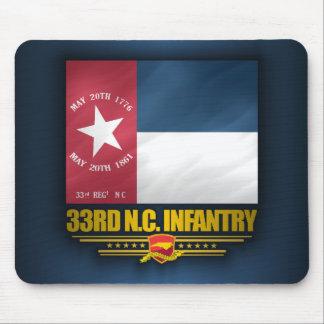 33rd North Carolina Infantry Mouse Pad