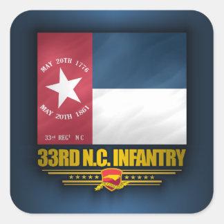 33rd North Carolina Infantry Square Sticker
