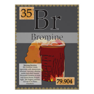 35. Bromine (Br) Periodic Table of the Elements Poster