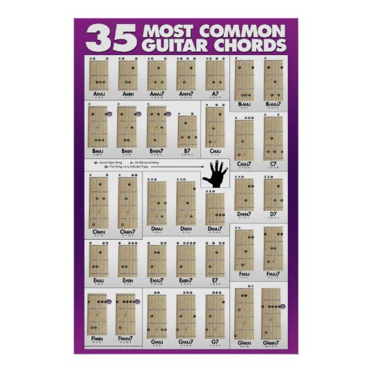35 Most Common Guitar Chords Poster | Zazzle.com