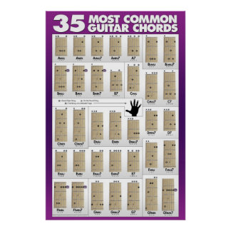 35 Most Common Guitar Chords Print