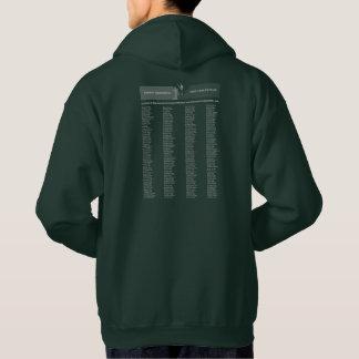 35th BVA Sweatshirt