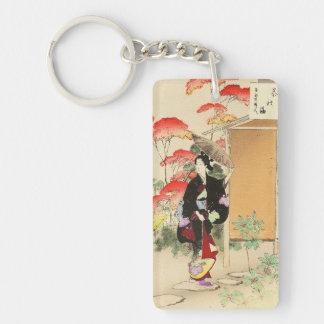 36 Examples of Beauties, Tea ceremony Toshikata Double-Sided Rectangular Acrylic Keychain