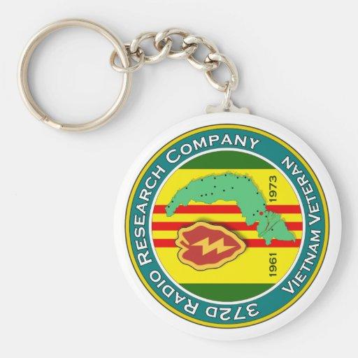 372d RRC - ASA Vietnam Basic Round Button Keychain