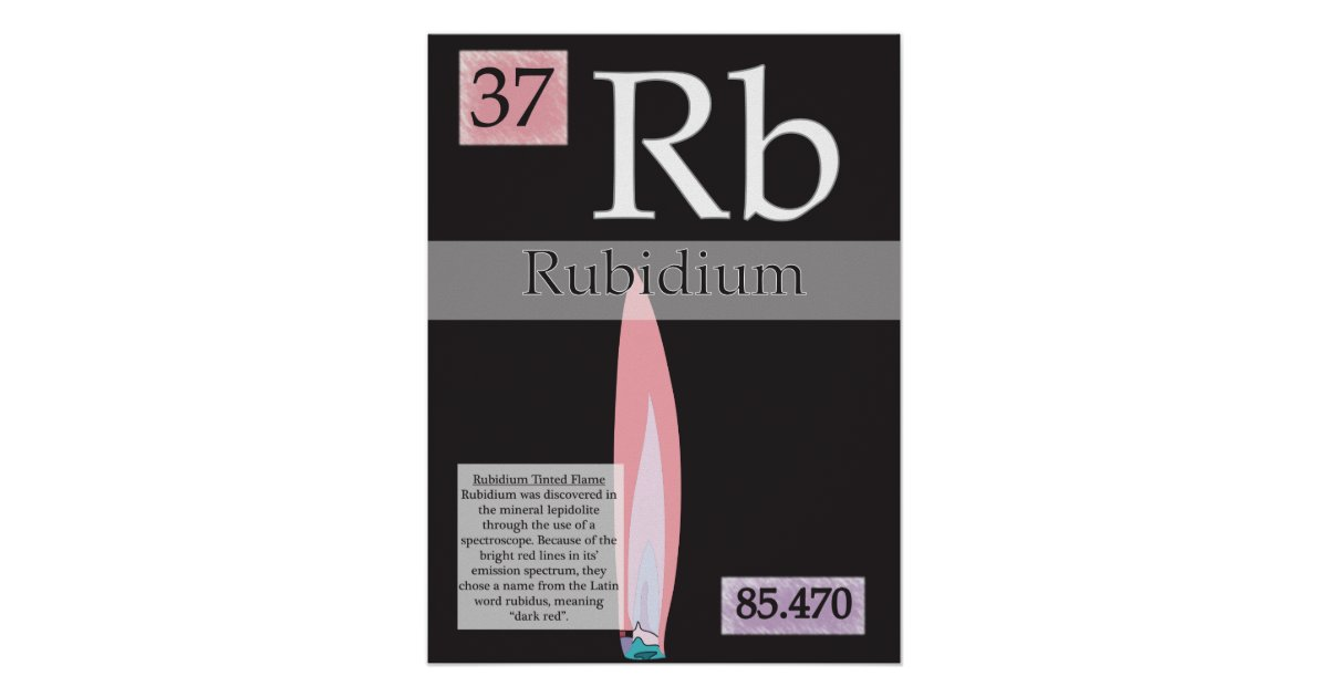 37. Rubidium (Rb) Periodic Table of the Elements Poster ...