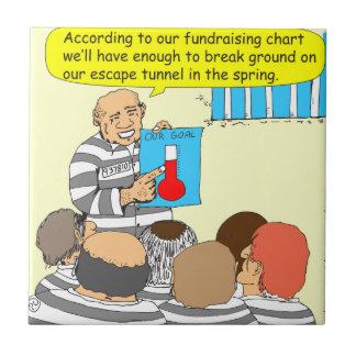 387 fundraising in jail cartoon ceramic tile