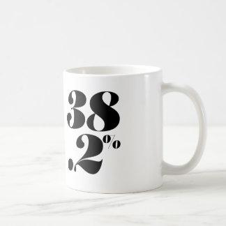 38.2% Fibonacci Mug