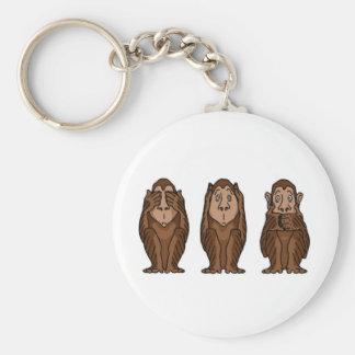 3 Monkeys, See no evil, Hear no evil, See no evil Keychain