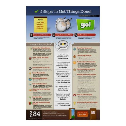 3 Steps To Get Things Done Print