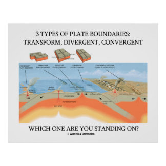 3 Types Of Plate Boundaries Which One Standing On? Poster