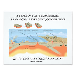 3 Types Of Plate Boundaries - Which Standing On? Card