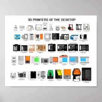 3D Printers of the Desktop Poster