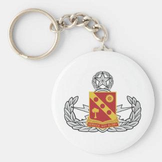 3rd EOD BN dui Master Keychain