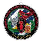 3rd EOD Bn JTF Paladin-South Dartboard