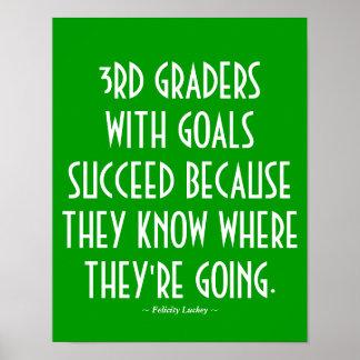 3ro Poster de la sala de clase del grado en verde