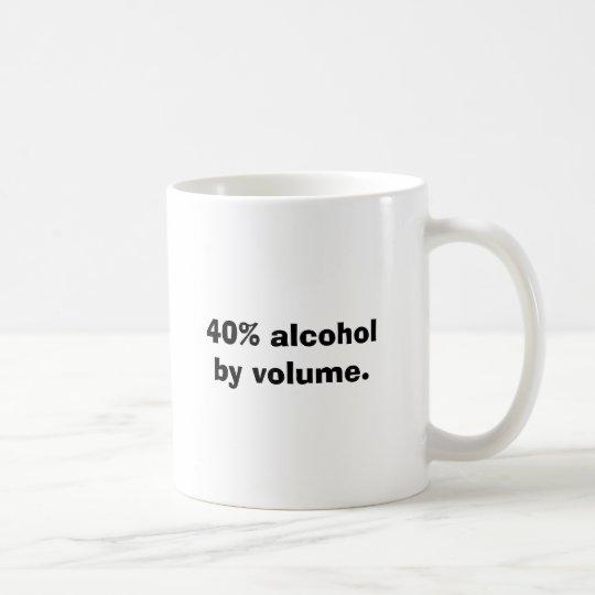 40% alcohol by volume. coffee mug