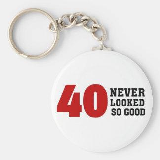 40.o Cumpleaños Llavero
