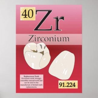 40. Zirconium (Zr) Periodic Table of the Elements Poster