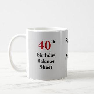 40th Birthday Balance Sheet - triple-sided Coffee Mug