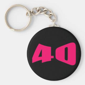 40th Birthday Party keychain