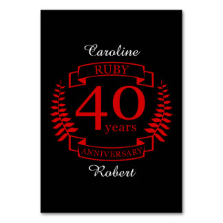 40th Wedding ANNIVERSARY RUBY Card