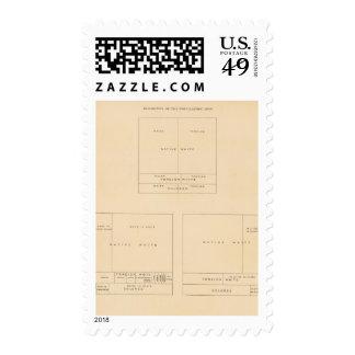 41 elementos de la población 1900 sellos
