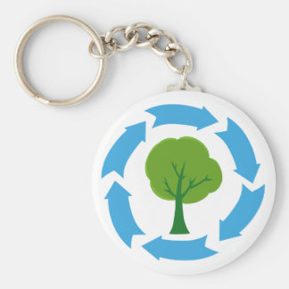 4209-Eco-Banner-With-Green-Tree CAUSES ENVIROMENT Keychain