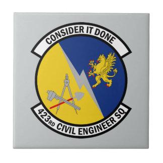 423rd Civil Engineer Squadron - Consider It Done Ceramic Tile