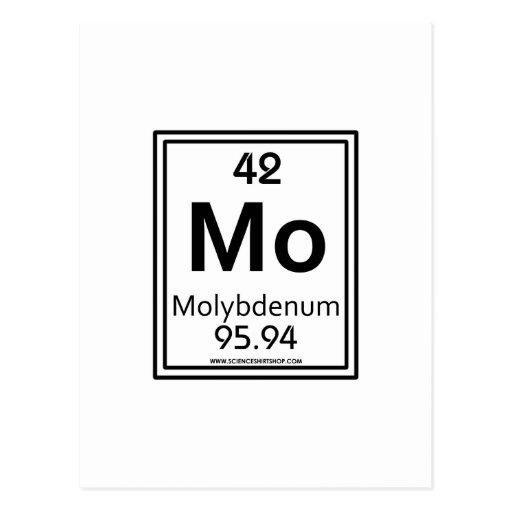 42 Molybdenum Post Cards