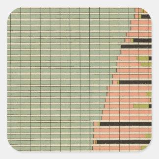 43 Constituents of states 1900 Square Sticker