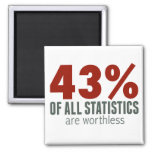 43% of All Statistics (are worthless) 2 Inch Square Magnet