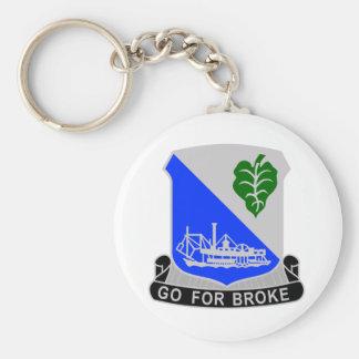 442 Infantry Regiment Basic Round Button Keychain