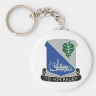 442nd Infantry Regiment Basic Round Button Keychain