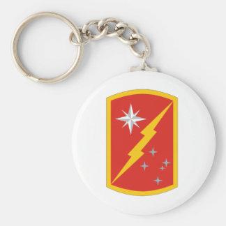 45.o Brigada del mantenimiento Llaveros Personalizados