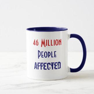 46 millones de personas de afectados taza
