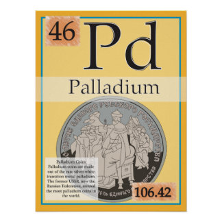 46. Palladium (Pd) Periodic Table of the Elements Poster